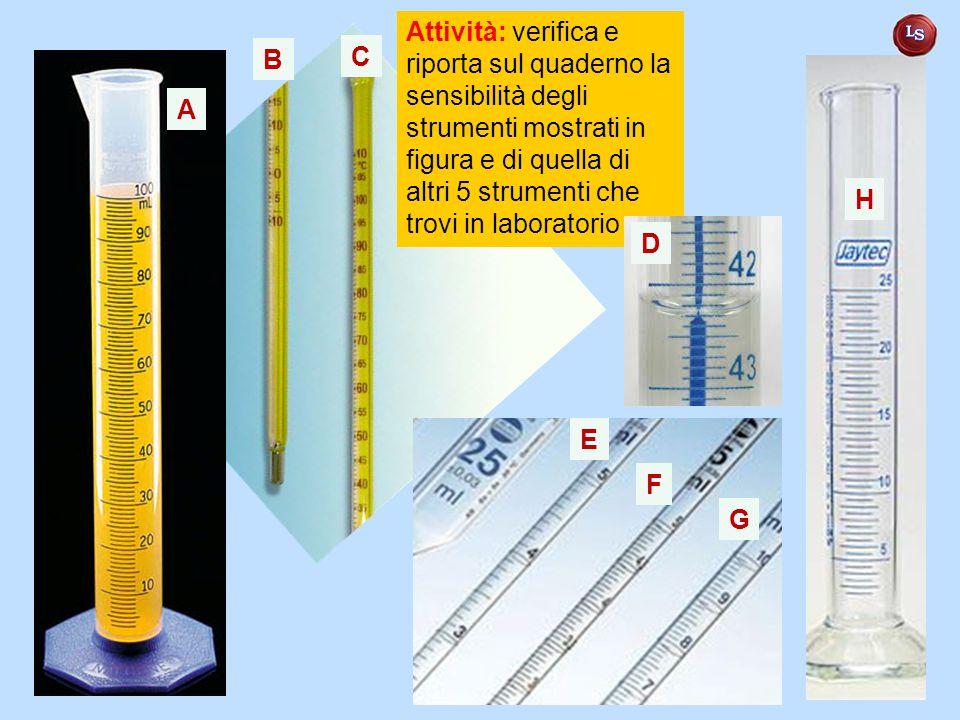 B C Attività: verifica e riporta sul quaderno la sensibilità degli strumenti mostrati in figura e di quella di altri 5 strumenti che trovi in laborato