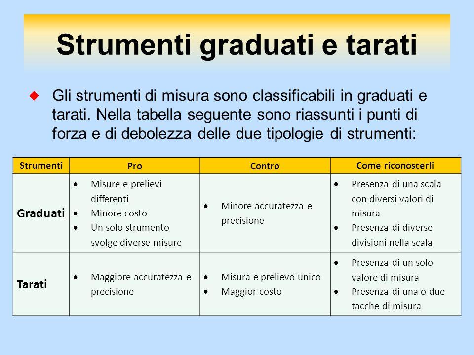 Strumenti graduati e tarati  Gli strumenti di misura sono classificabili in graduati e tarati. Nella tabella seguente sono riassunti i punti di forza