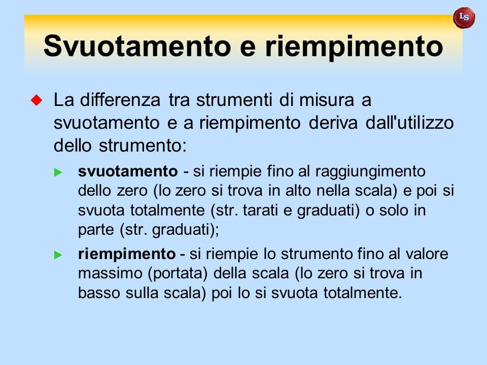 Svuotamento e riempimento  La differenza tra strumenti di misura a svuotamento e a riempimento deriva dall'utilizzo dello strumento:  svuotamento -