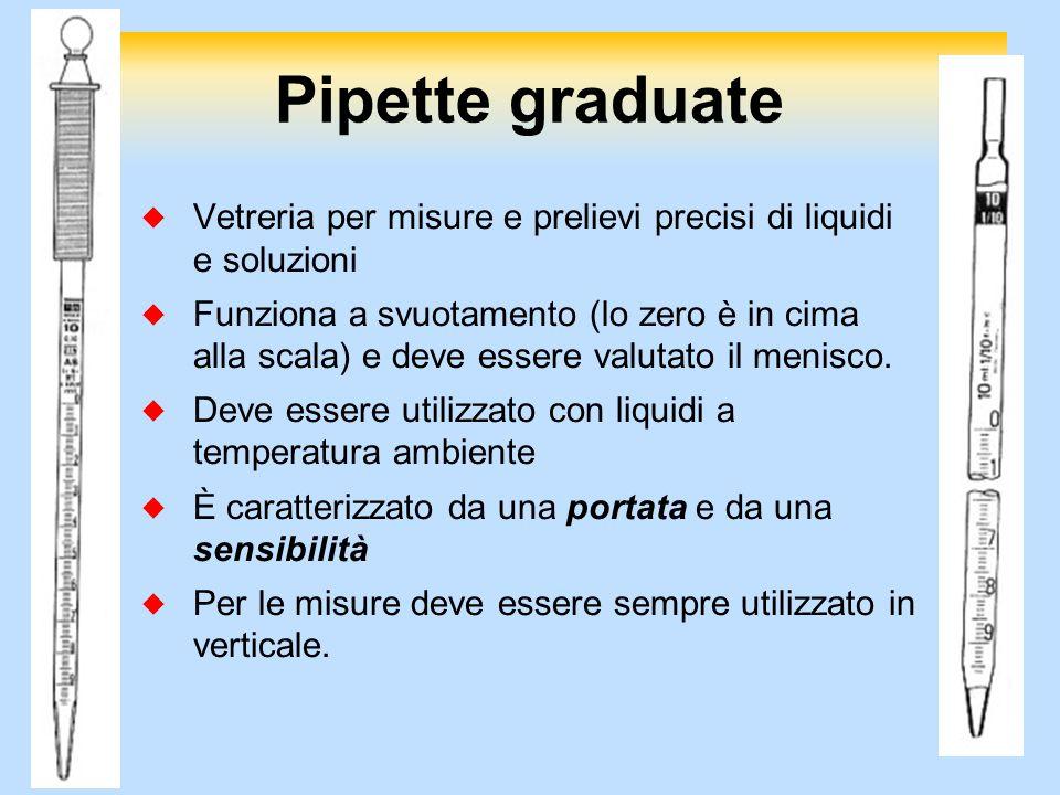 Pipette graduate  Vetreria per misure e prelievi precisi di liquidi e soluzioni  Funziona a svuotamento (lo zero è in cima alla scala) e deve essere