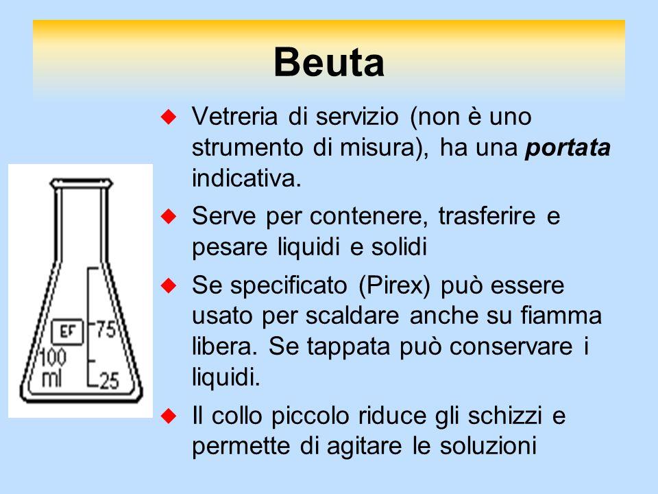 Beuta  Vetreria di servizio (non è uno strumento di misura), ha una portata indicativa.  Serve per contenere, trasferire e pesare liquidi e solidi 