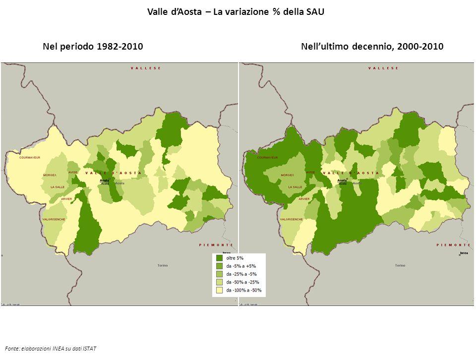 Valle d'Aosta – La variazione % della SAU Fonte: elaborazioni INEA su dati ISTAT Nell'ultimo decennio, 2000-2010Nel periodo 1982-2010