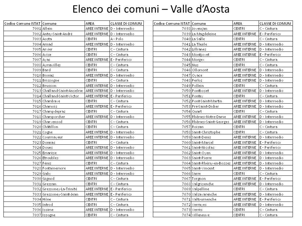 Elenco dei comuni – Valle d'Aosta