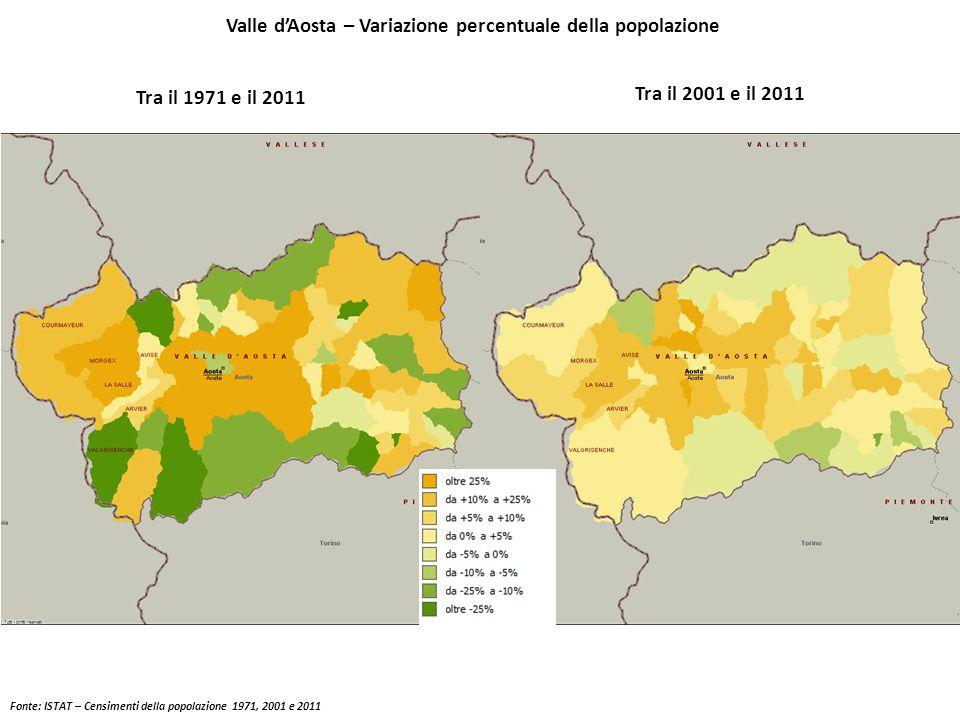 Valle d'Aosta – Variazione percentuale della popolazione Tra il 2001 e il 2011 Tra il 1971 e il 2011 Fonte: ISTAT – Censimenti della popolazione 1971,