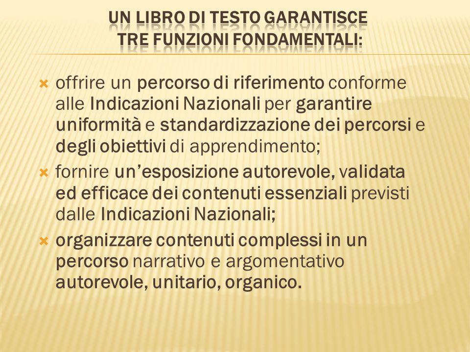 Consultazione di libri di testo: dal 14 aprile 2014 - 15 maggio 2014.