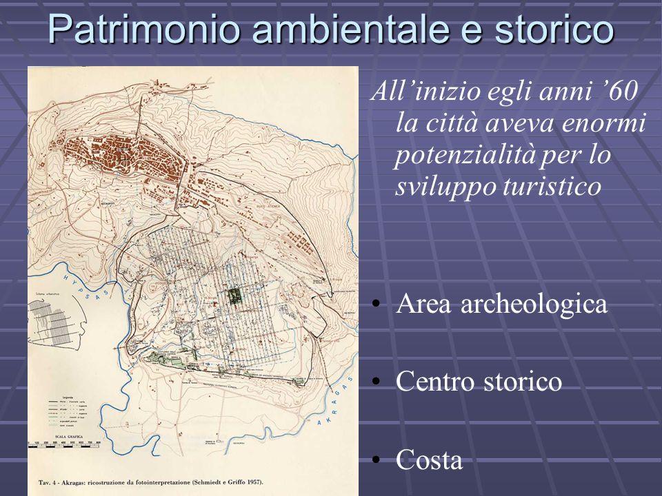 Patrimonio ambientale e storico All'inizio egli anni '60 la città aveva enormi potenzialità per lo sviluppo turistico Area archeologica Centro storico Costa
