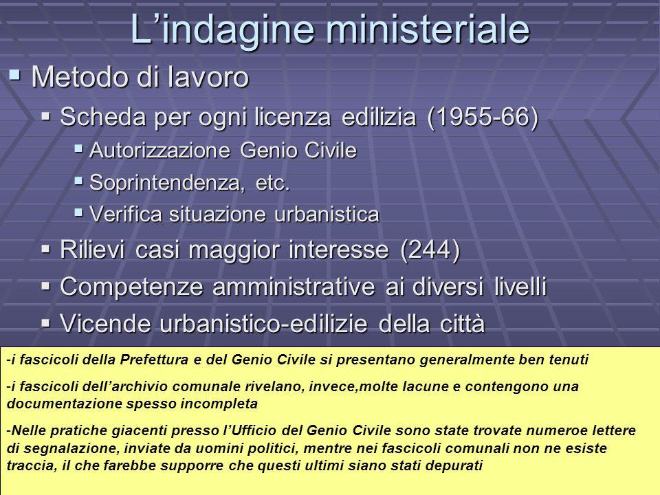 L'indagine ministeriale  Metodo di lavoro  Scheda per ogni licenza edilizia (1955-66)  Autorizzazione Genio Civile  Soprintendenza, etc.