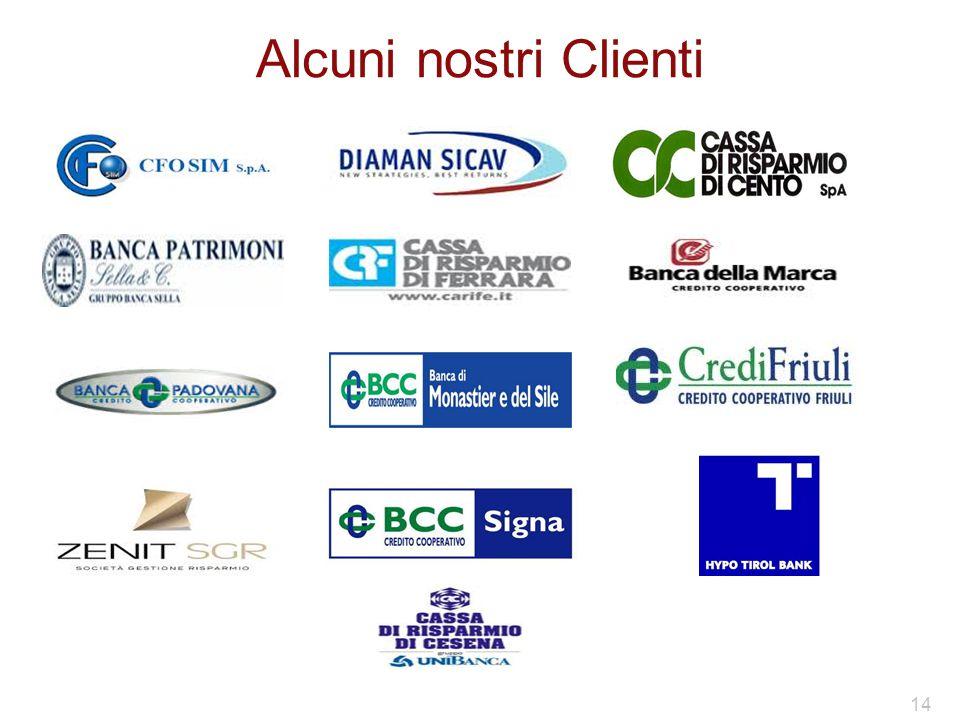 Alcuni nostri Clienti 14