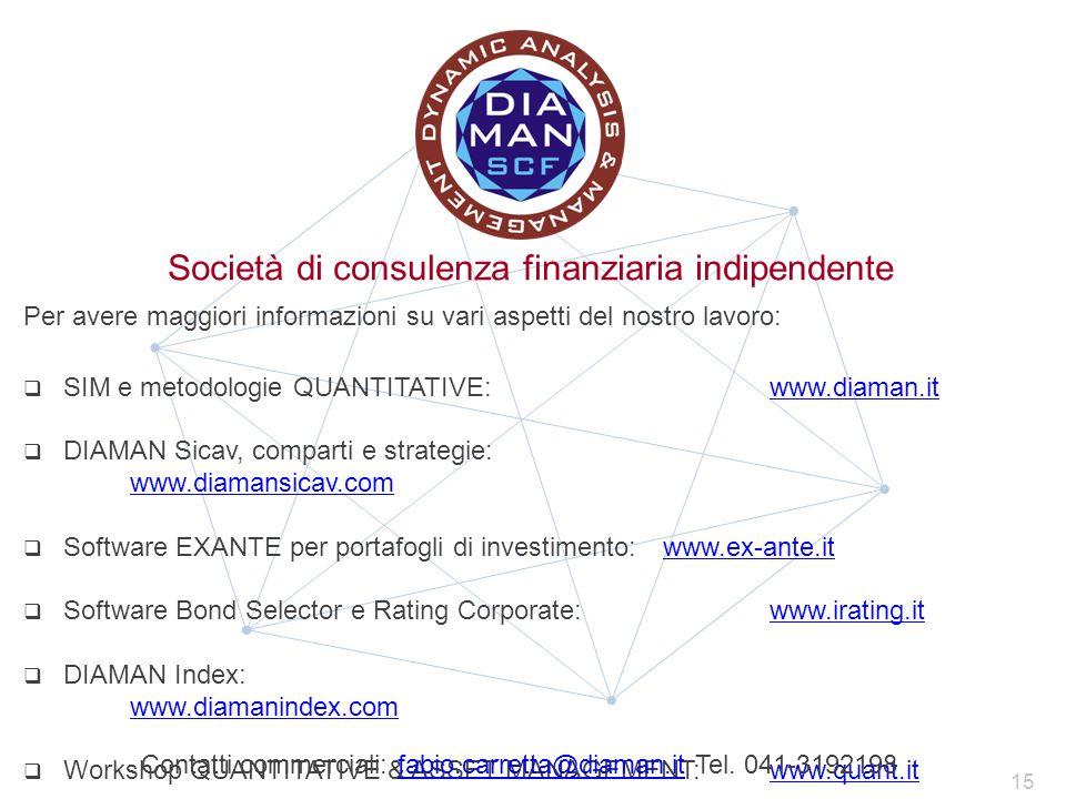 Per avere maggiori informazioni su vari aspetti del nostro lavoro:  SIM e metodologie QUANTITATIVE: www.diaman.itwww.diaman.it  DIAMAN Sicav, comparti e strategie: www.diamansicav.com www.diamansicav.com  Software EXANTE per portafogli di investimento:www.ex-ante.itwww.ex-ante.it  Software Bond Selector e Rating Corporate: www.irating.itwww.irating.it  DIAMAN Index: www.diamanindex.com www.diamanindex.com  Workshop QUANTITATIVE & ASSET MANAGEMENT: www.quant.itwww.quant.it Società di consulenza finanziaria indipendente 15 Contatti commerciali: fabio.carretta@diaman.it Tel.