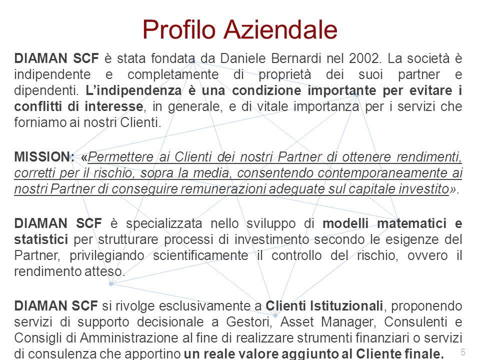 Profilo Aziendale DIAMAN SCF è stata fondata da Daniele Bernardi nel 2002.