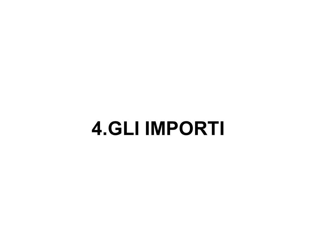 4.GLI IMPORTI