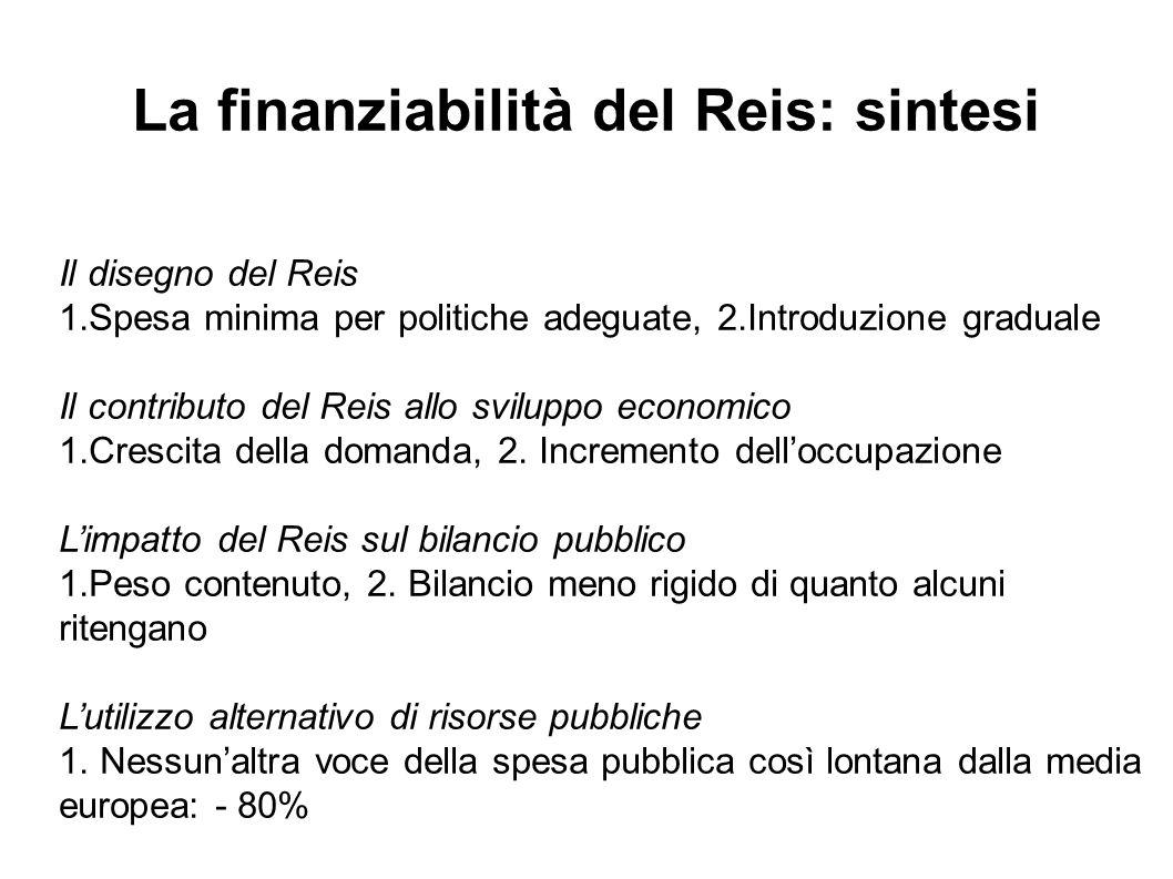 La finanziabilità del Reis: sintesi Il disegno del Reis 1.Spesa minima per politiche adeguate, 2.Introduzione graduale Il contributo del Reis allo sviluppo economico 1.Crescita della domanda, 2.