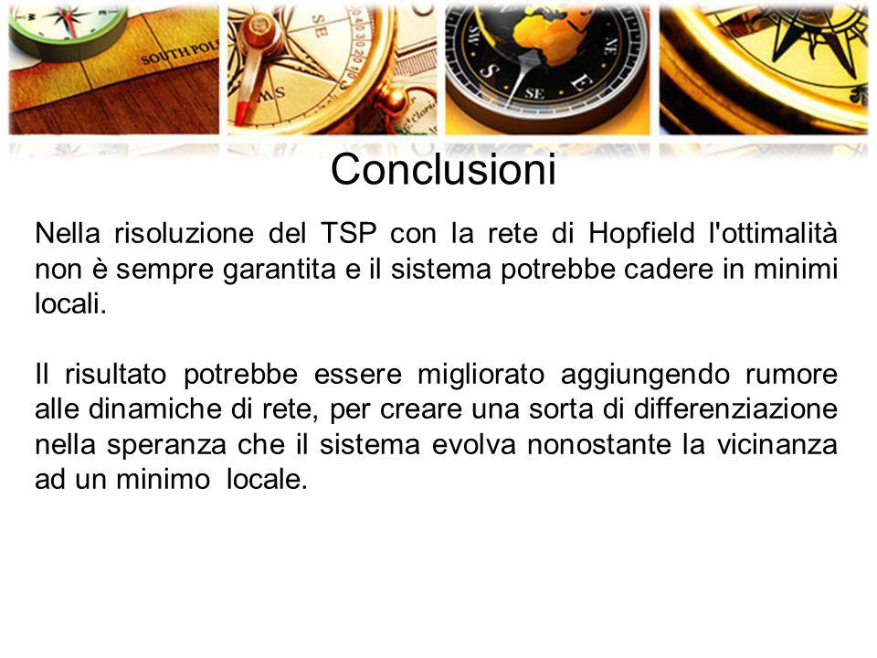 Nella risoluzione del TSP con la rete di Hopfield l ottimalità non è sempre garantita e il sistema potrebbe cadere in minimi locali.