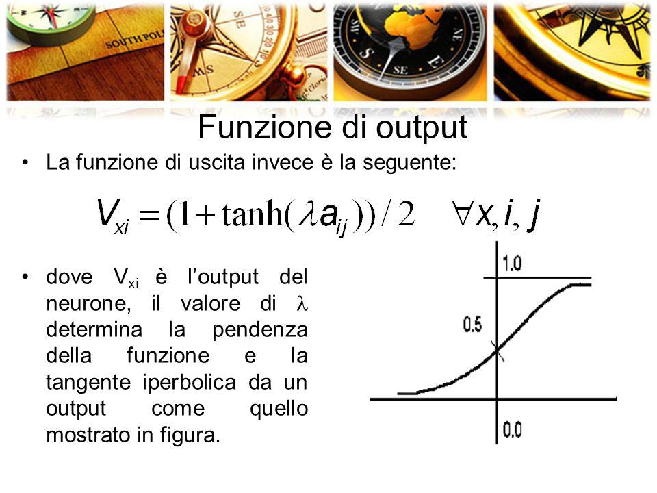Funzione di output La funzione di uscita invece è la seguente: dove V xi è l'output del neurone, il valore di determina la pendenza della funzione e la tangente iperbolica da un output come quello mostrato in figura.