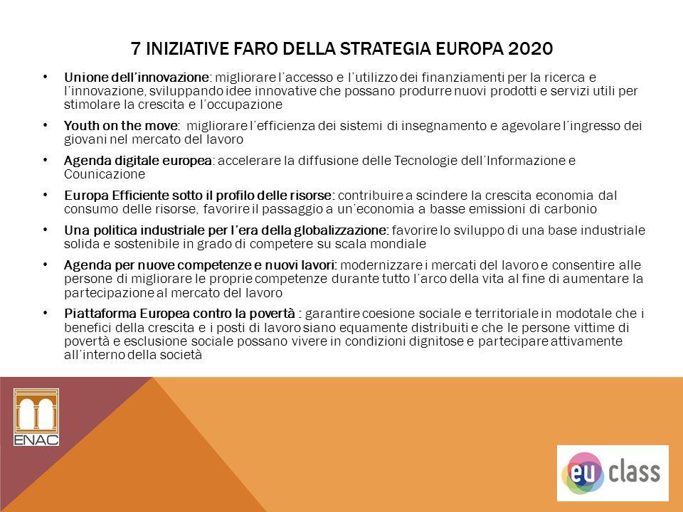 7 INIZIATIVE FARO DELLA STRATEGIA EUROPA 2020 Unione dell'innovazione: migliorare l'accesso e l'utilizzo dei finanziamenti per la ricerca e l'innovazi