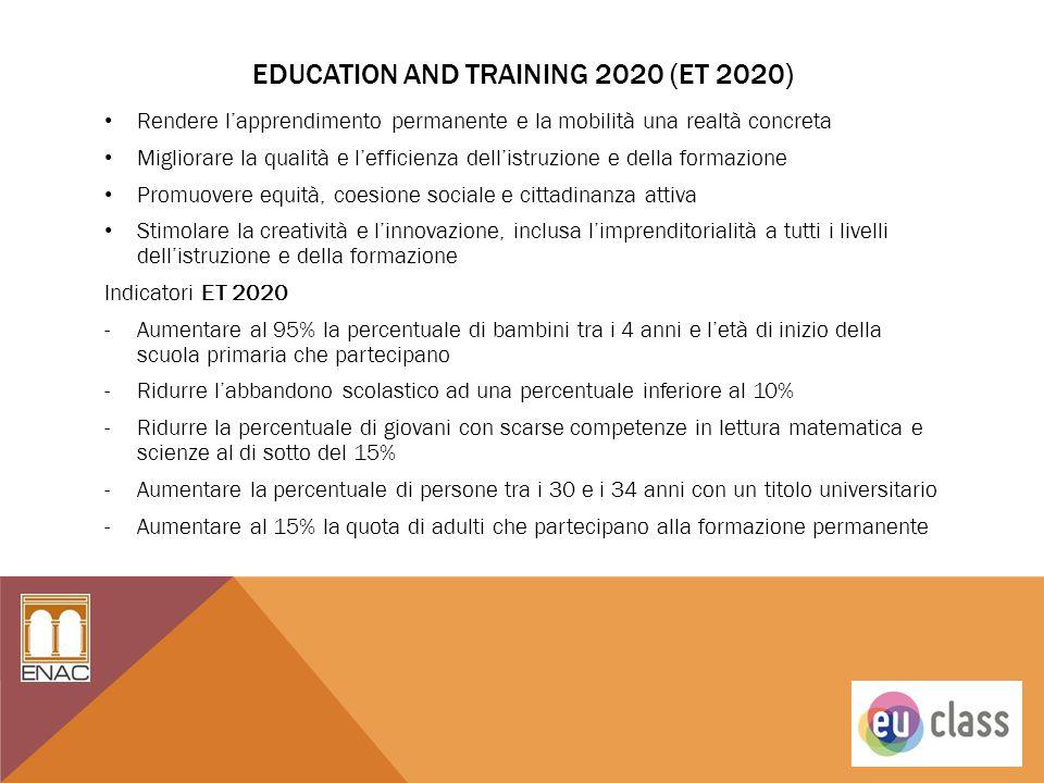 EDUCATION AND TRAINING 2020 (ET 2020) Rendere l'apprendimento permanente e la mobilità una realtà concreta Migliorare la qualità e l'efficienza dell'i
