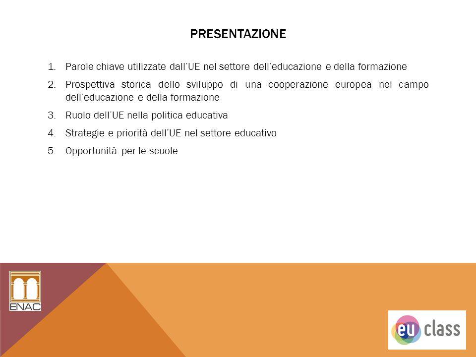 PRESENTAZIONE 1.Parole chiave utilizzate dall'UE nel settore dell'educazione e della formazione 2.Prospettiva storica dello sviluppo di una cooperazio