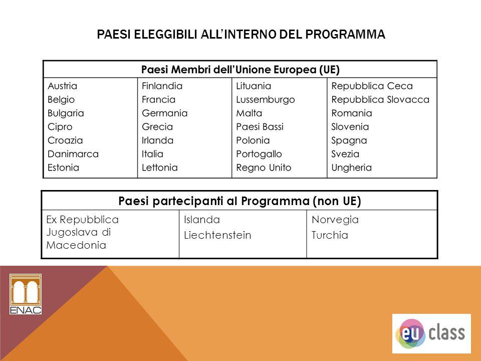 PAESI ELEGGIBILI ALL'INTERNO DEL PROGRAMMA Paesi partecipanti al Programma (non UE) Ex Repubblica Jugoslava di Macedonia Islanda Liechtenstein Norvegi