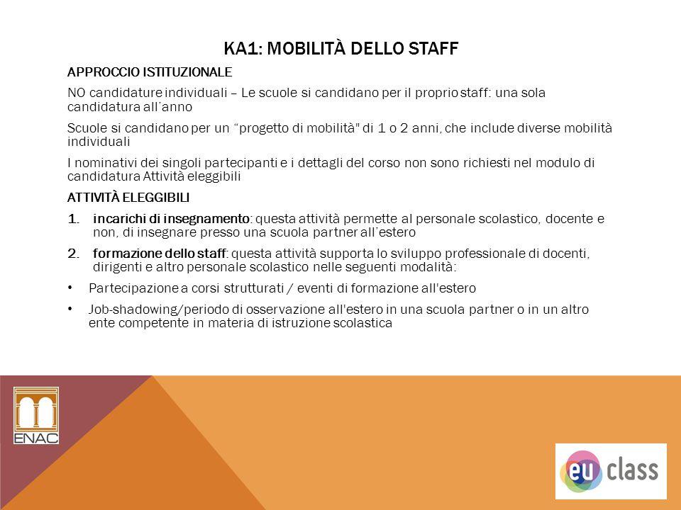 KA1: MOBILITÀ DELLO STAFF APPROCCIO ISTITUZIONALE NO candidature individuali – Le scuole si candidano per il proprio staff: una sola candidatura all'a