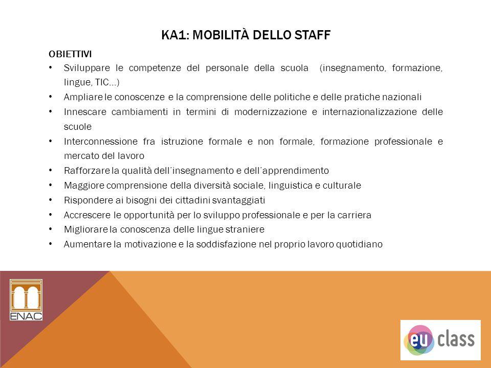 KA1: MOBILITÀ DELLO STAFF OBIETTIVI Sviluppare le competenze del personale della scuola (insegnamento, formazione, lingue, TIC…) Ampliare le conoscenz