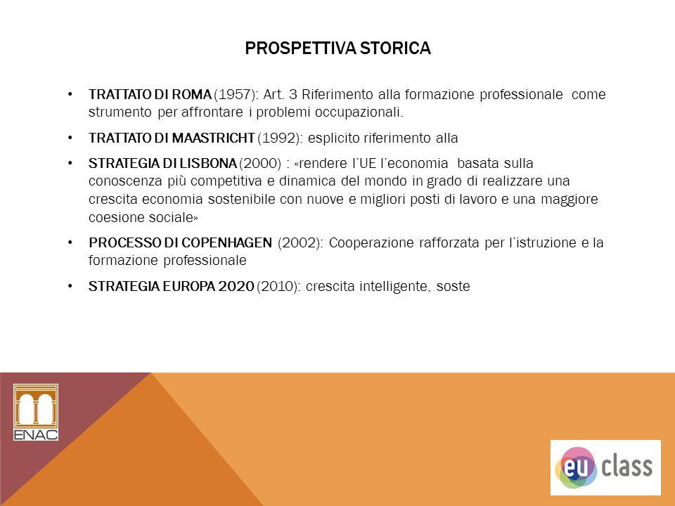 PROSPETTIVA STORICA TRATTATO DI ROMA (1957): Art. 3 Riferimento alla formazione professionale come strumento per affrontare i problemi occupazionali.