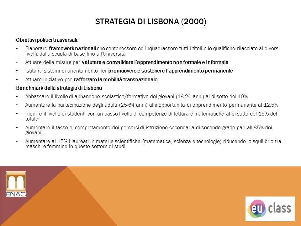 STRATEGIA DI LISBONA (2000) Obiettivi politici trasversali: Elaborare framework nazionali che contenessero ed inquadrassero tutti i titoli e le qualif
