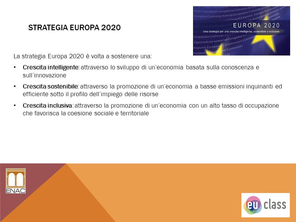 STRATEGIA EUROPA 2020 La strategia Europa 2020 è volta a sostenere una: Crescita intelligente: attraverso lo sviluppo di un'economia basata sulla cono