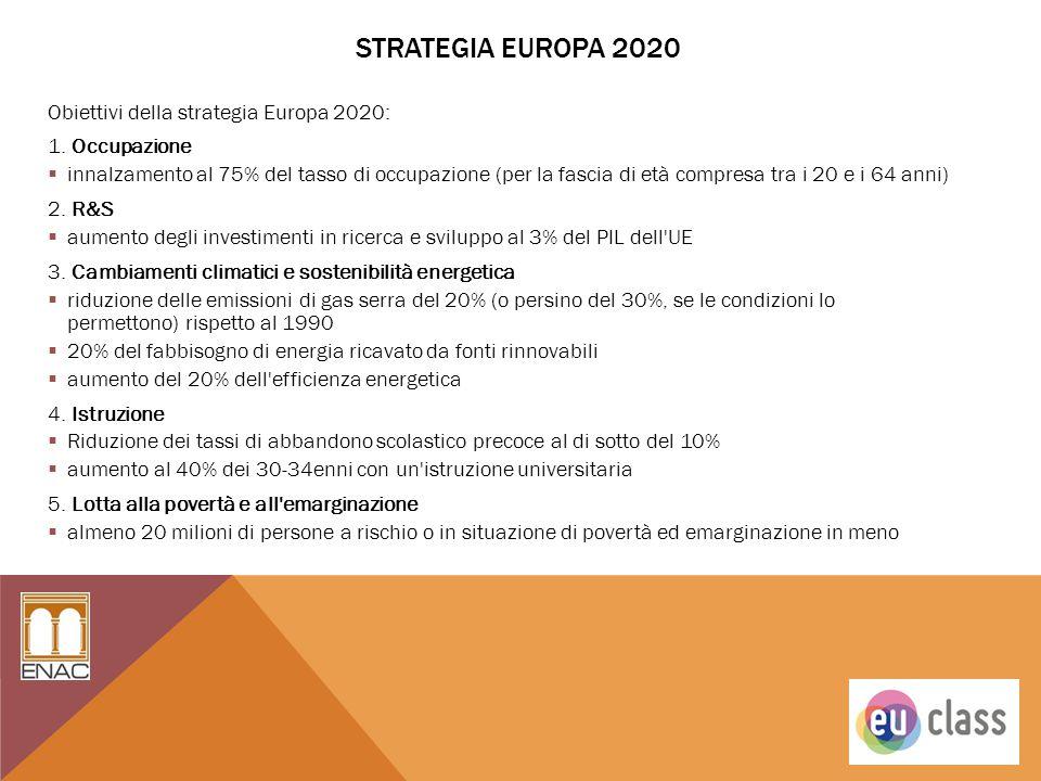 STRATEGIA EUROPA 2020 Obiettivi della strategia Europa 2020: 1. Occupazione innalzamento al 75% del tasso di occupazione (per la fascia di età compre