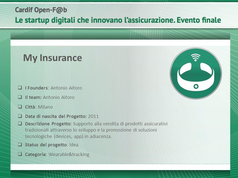  I Founders: Antonio Aitoro  Il team: Antonio Aitoro  Città: Milano  Data di nascita del Progetto: 2011  Descrizione Progetto: Supporto alla vend