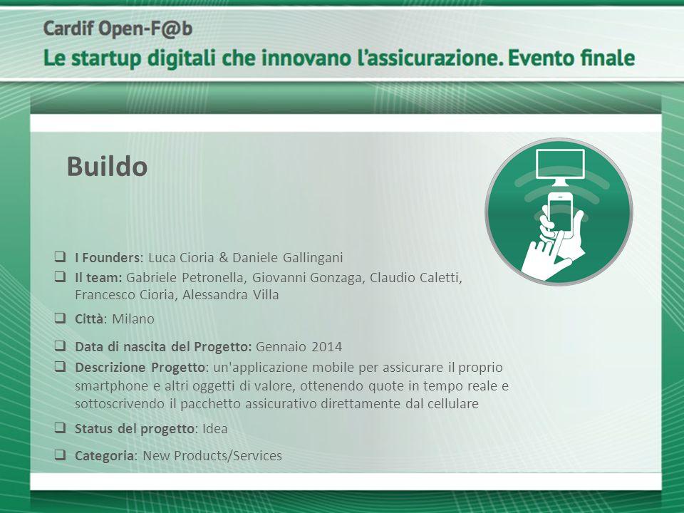  I Founders: Luca Cioria & Daniele Gallingani  Il team: Gabriele Petronella, Giovanni Gonzaga, Claudio Caletti, Francesco Cioria, Alessandra Villa 