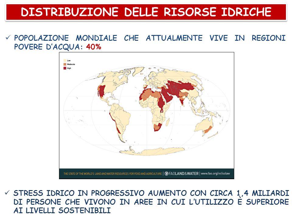 POPOLAZIONE MONDIALE CHE ATTUALMENTE VIVE IN REGIONI POVERE D'ACQUA: 40% STRESS IDRICO IN PROGRESSIVO AUMENTO CON CIRCA 1,4 MILIARDI DI PERSONE CHE VI