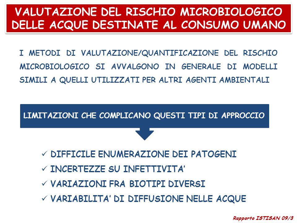 VALUTAZIONE DEL RISCHIO MICROBIOLOGICO DELLE ACQUE DESTINATE AL CONSUMO UMANO I METODI DI VALUTAZIONE/QUANTIFICAZIONE DEL RISCHIO MICROBIOLOGICO SI AV