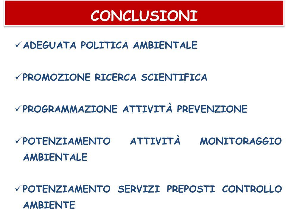 ADEGUATA POLITICA AMBIENTALE PROMOZIONE RICERCA SCIENTIFICA PROGRAMMAZIONE ATTIVITÀ PREVENZIONE POTENZIAMENTO ATTIVITÀ MONITORAGGIO AMBIENTALE POTENZI