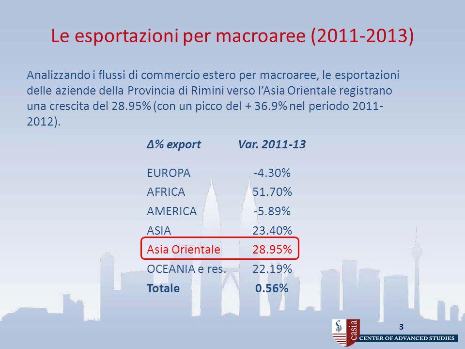 3 Analizzando i flussi di commercio estero per macroaree, le esportazioni delle aziende della Provincia di Rimini verso l'Asia Orientale registrano una crescita del 28.95% (con un picco del + 36.9% nel periodo 2011- 2012).