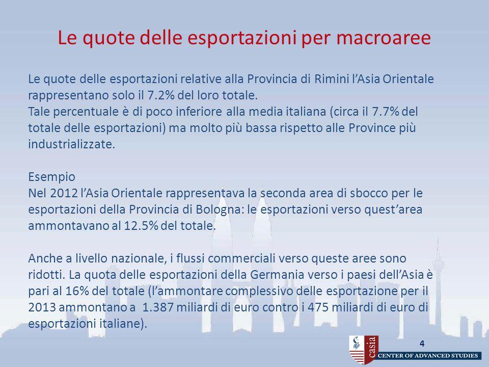 4 Le quote delle esportazioni relative alla Provincia di Rimini l'Asia Orientale rappresentano solo il 7.2% del loro totale.