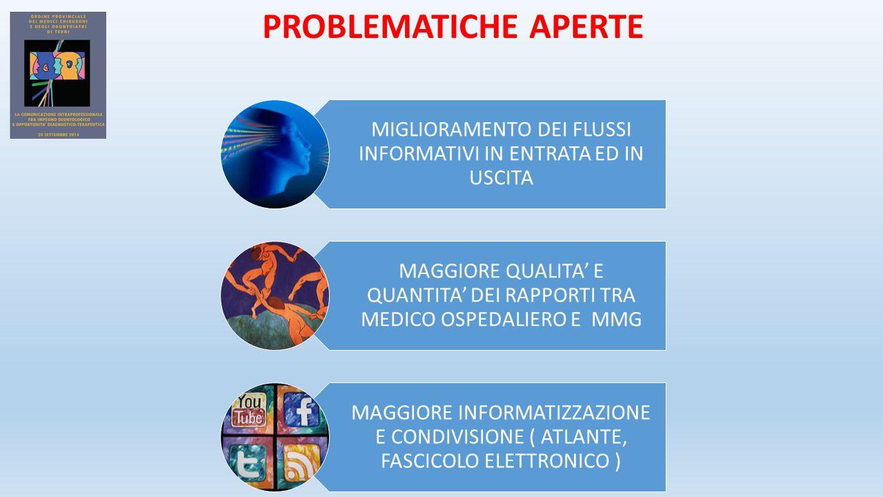 MIGLIORAMENTO DEI FLUSSI INFORMATIVI IN ENTRATA ED IN USCITA MAGGIORE QUALITA' E QUANTITA' DEI RAPPORTI TRA MEDICO OSPEDALIERO E MMG MAGGIORE INFORMATIZZAZIONE E CONDIVISIONE ( ATLANTE, FASCICOLO ELETTRONICO ) PROBLEMATICHE APERTE