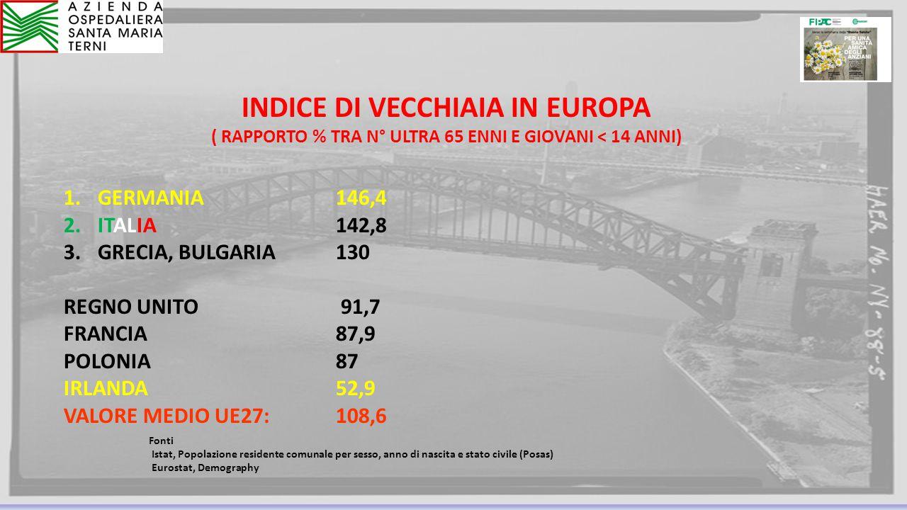 6 66666666 Fonti Istat, Popolazione residente comunale per sesso, anno di nascita e stato civile (Posas) Eurostat, Demography INDICE DI VECCHIAIA IN EUROPA ( RAPPORTO % TRA N° ULTRA 65 ENNI E GIOVANI < 14 ANNI) 1.GERMANIA 146,4 2.ITALIA 142,8 3.GRECIA, BULGARIA 130 REGNO UNITO 91,7 FRANCIA 87,9 POLONIA 87 IRLANDA 52,9 VALORE MEDIO UE27: 108,6
