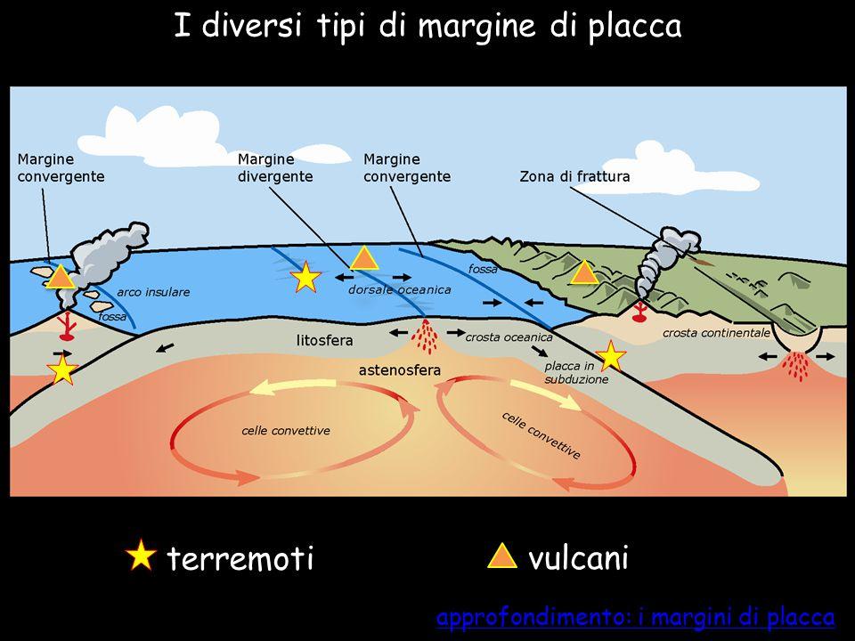 I diversi tipi di margine di placca terremoti vulcani approfondimento: i margini di placca