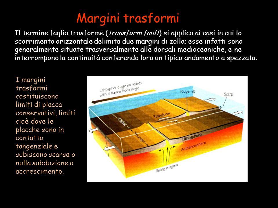 Margini trasformi Il termine faglia trasforme (transform fault) si applica ai casi in cui lo scorrimento orizzontale delimita due margini di zolla; es