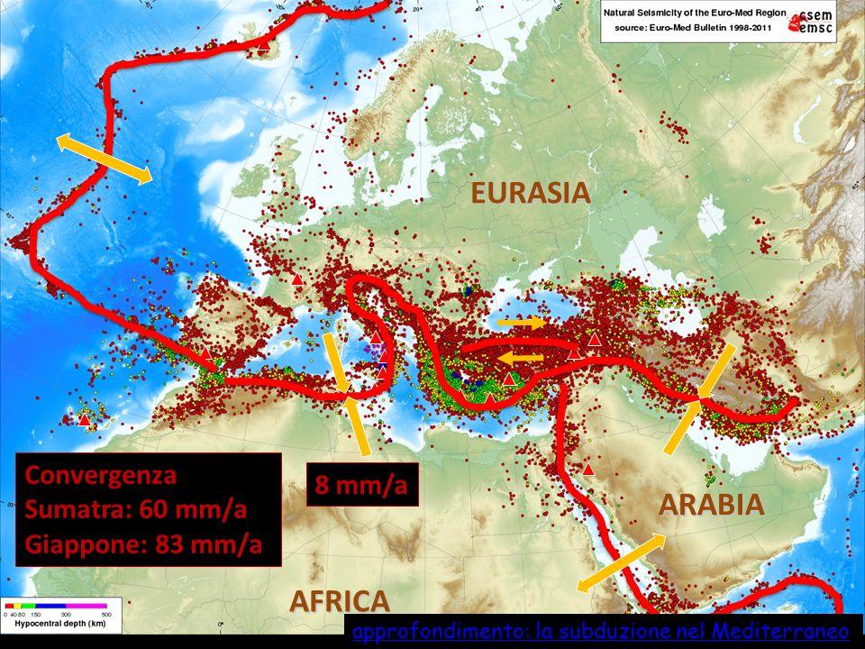 AFRICA EURASIA ARABIA 8 mm/a Convergenza Sumatra: 60 mm/a Giappone: 83 mm/a approfondimento: la subduzione nel Mediterraneo