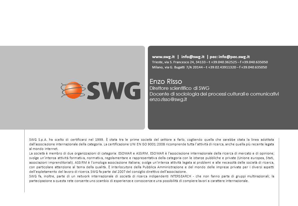 SWG S.p.A. ha scelto di certificarsi nel 1999.