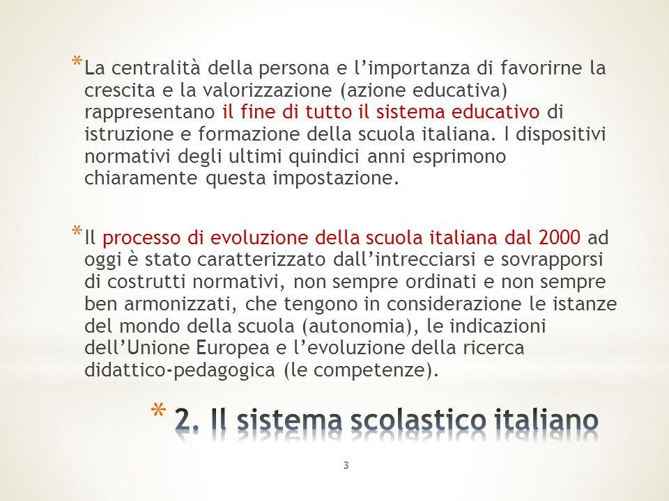 * La centralità della persona e l'importanza di favorirne la crescita e la valorizzazione (azione educativa) rappresentano il fine di tutto il sistema
