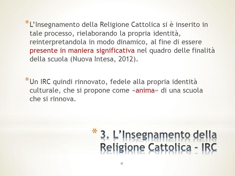 * L'Insegnamento della Religione Cattolica si è inserito in tale processo, rielaborando la propria identità, reinterpretandola in modo dinamico, al fine di essere presente in maniera significativa nel quadro delle finalità della scuola (Nuova Intesa, 2012).