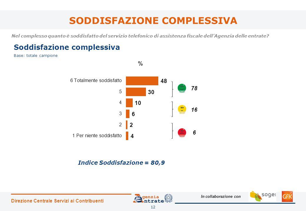 In collaborazione con SODDISFAZIONE COMPLESSIVA Direzione Centrale Servizi ai Contribuenti 12 Soddisfazione complessiva Nel complesso quanto è soddisf