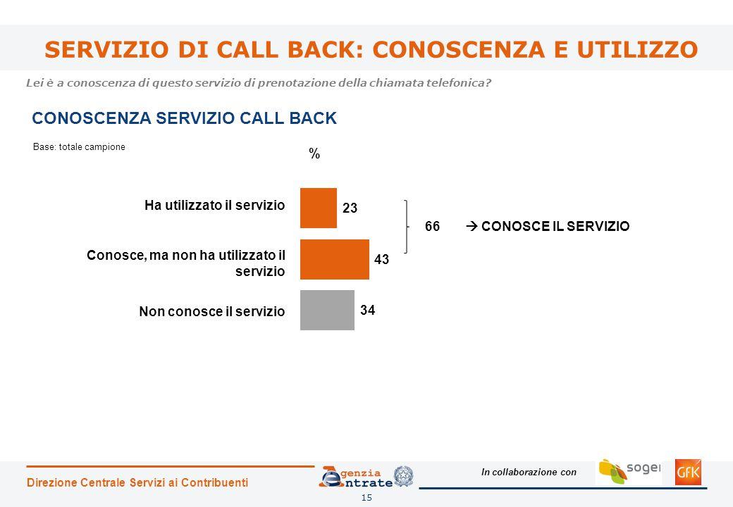 In collaborazione con SERVIZIO DI CALL BACK: CONOSCENZA E UTILIZZO Direzione Centrale Servizi ai Contribuenti 15 Lei è a conoscenza di questo servizio