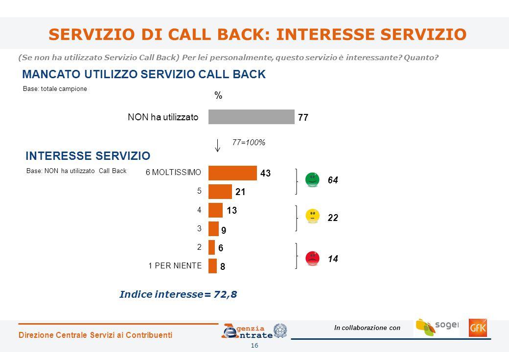 In collaborazione con (Se non ha utilizzato Servizio Call Back) Per lei personalmente, questo servizio è interessante? Quanto? SERVIZIO DI CALL BACK: