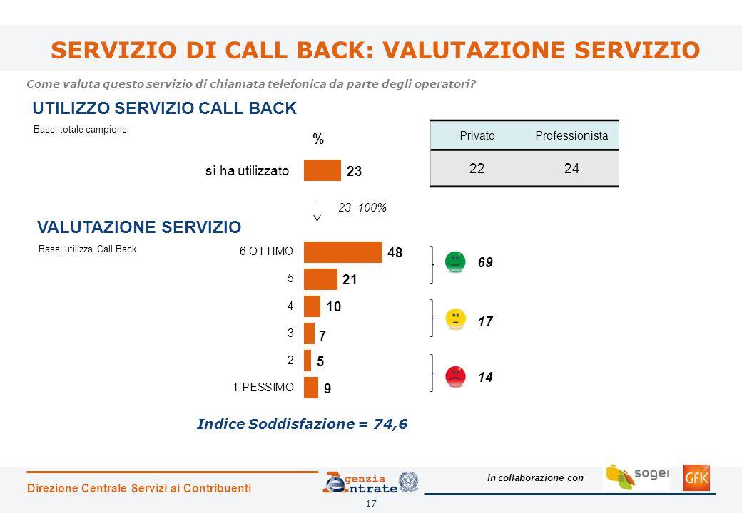 In collaborazione con Come valuta questo servizio di chiamata telefonica da parte degli operatori? SERVIZIO DI CALL BACK: VALUTAZIONE SERVIZIO Direzio