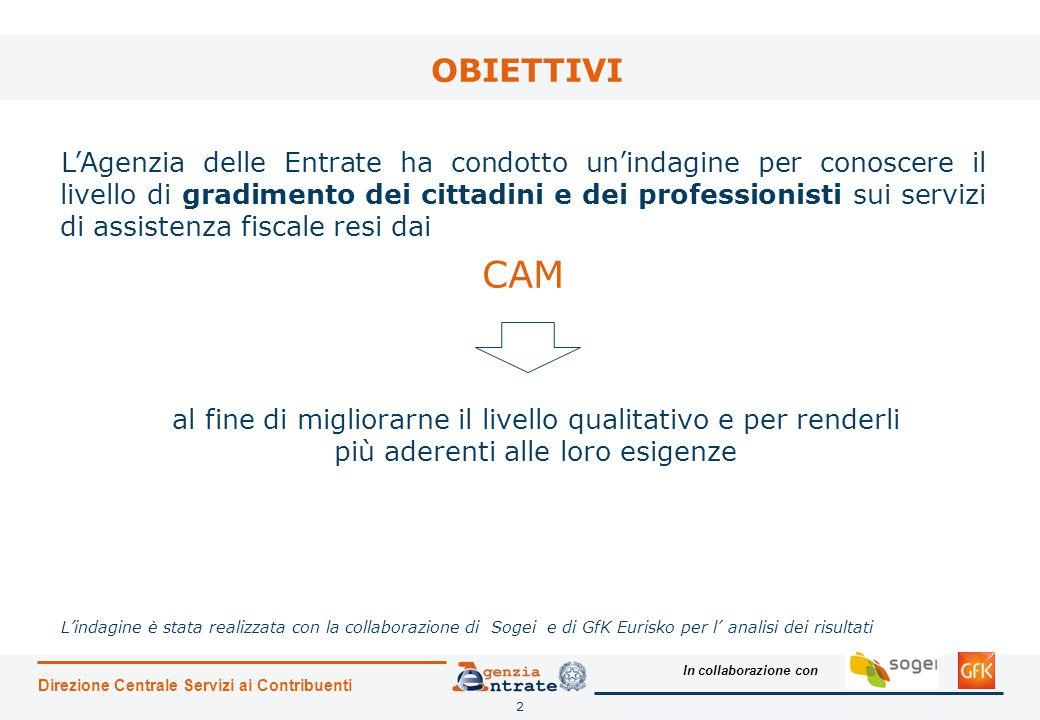 In collaborazione con SODDISFAZIONE CAM VS ALTRE PA Direzione Centrale Servizi ai Contribuenti 13 Come valuta il CAM rispetto ai servizi telefonici di assistenza delle altre pubbliche Amministrazioni.