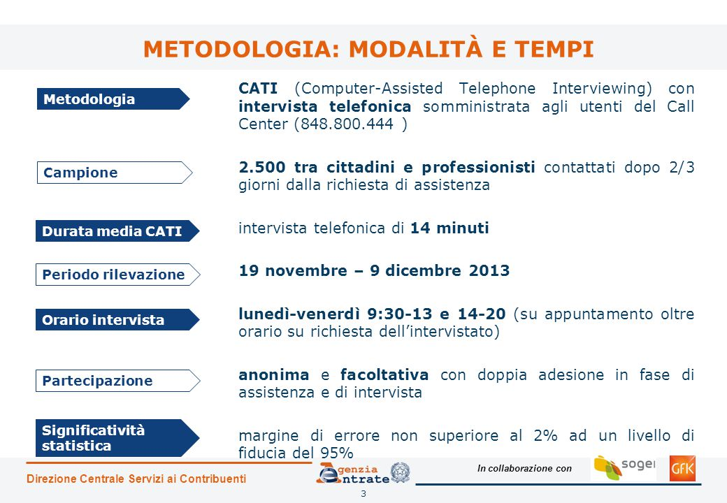 In collaborazione con CATI (Computer-Assisted Telephone Interviewing) con intervista telefonica somministrata agli utenti del Call Center (848.800.444