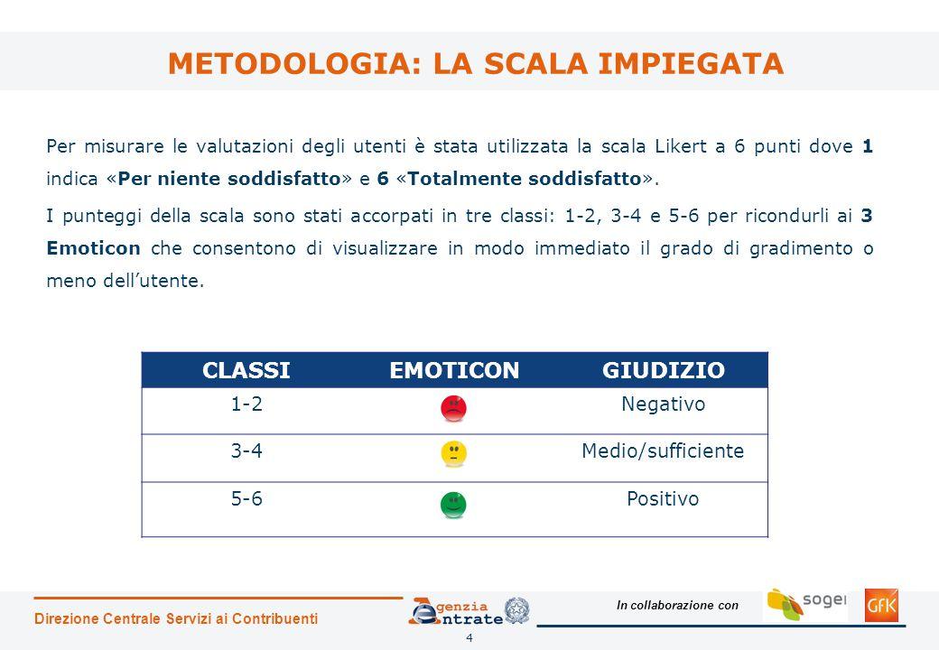 In collaborazione con Tale calcolo dà origine alla seguente scala di equivalenza tra le valutazioni su scala Likert, gli emoticon e l'indice di soddisfazione.